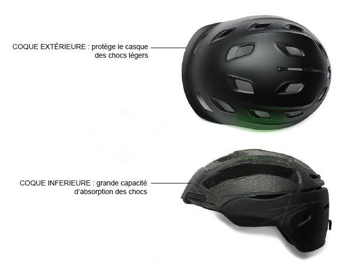 conception de casque