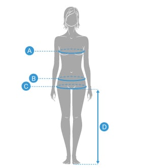 Schema-sizing_Femme_ABCD_poitrine-taille-hanche-entrejambe-1